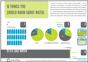 10 Things You Should Know About Water | American Analytical ...